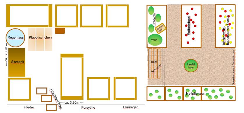 Gartengestaltung in PowerPoint - von der ersten Idee (links) zum finalen Plan (rechts)